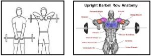 Wrong - elbows above shoulders with narrow grip Correctly – EAH end position with wider grip